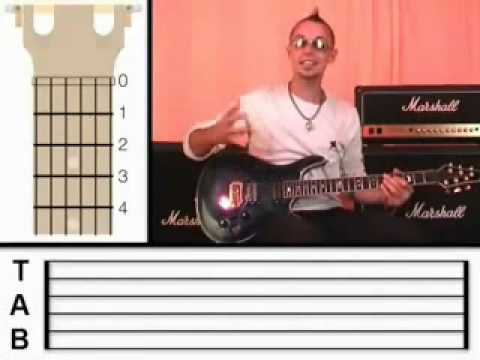 Learn How To Play The Song Peace Love Understand With Httpwww
