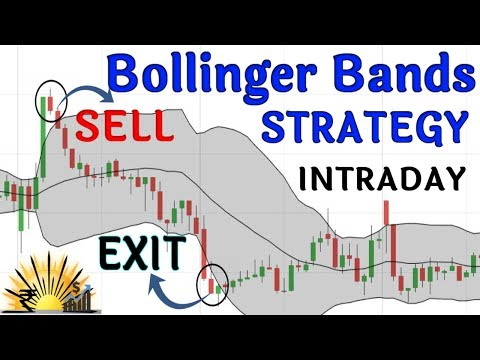 Bollinger Bands Intraday Trading strategy | How to Use or Trade || Market Sunrisers