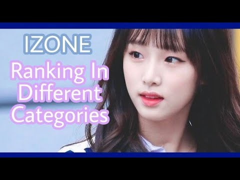 IZONE/아이즈원 Ranking In Different Categories (MY Opinion Personal) PRE DEBUT