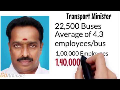 தமிழ்நாடு திவால் ஆகப்போகிறது !! - உண்மையை உடைக்கும் இளைஞர் | Tamil Nadu Bankruptcy - Shocking Truth