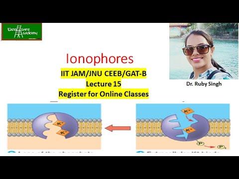 IIT-JAM(BL/BT)/GAT-B/JNUEEB# Lect 15#Ionophores#calcimycin