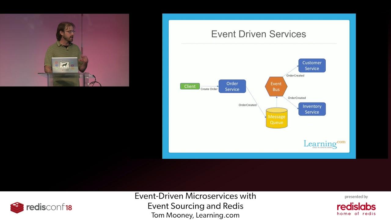 RedisConf18: Event Driven Microservices with Event Sourcing and Redis -  Redis Labs
