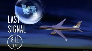Malaysia Airlines Flight 370: A timeline