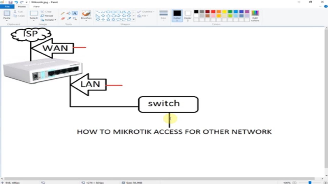 How To Access Mikrotik From Anywhere In The World