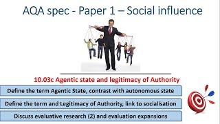 Agentic state and legitimacy of Authority - Social Influence (1.03c) Psychology AQA paper 1