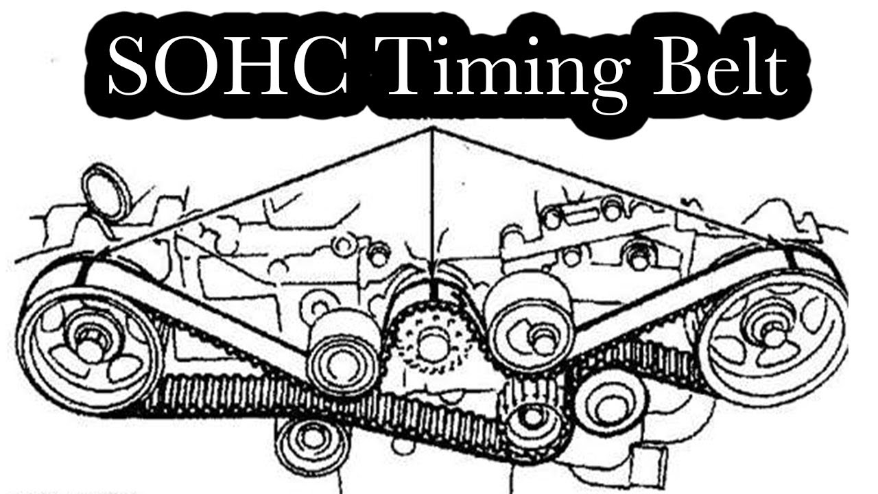 sohc subaru timing belt replacement procedure youtubesohc subaru timing  belt replacement procedure
