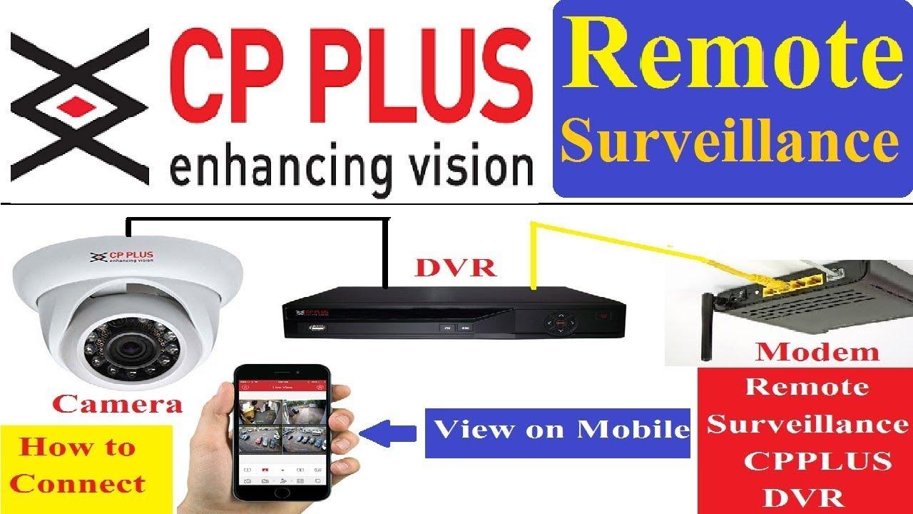 Ampcom digital services, sakkardara cctv dealers in nagpur.