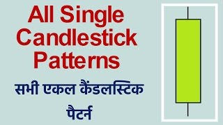 All Single Candlestick Patterns in Hindi. Technical Analysis in Hindi.