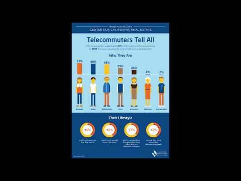 California Association of REALTORS® - TELECOMMUTERS TELL ALL