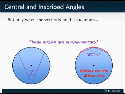 Gmat Prep  Math  Geometry  Central And Inscribed Angles