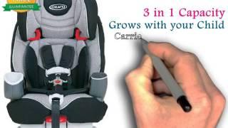 parts for your car com
