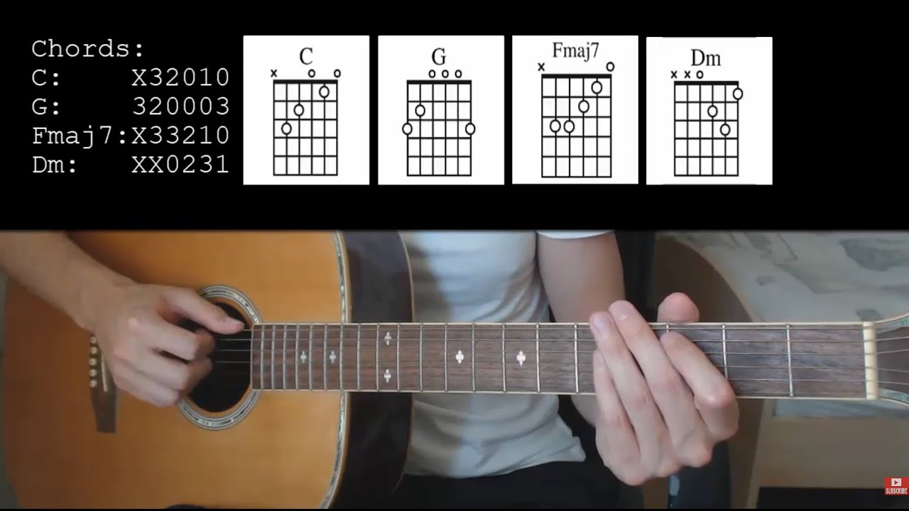 Taylor Swift Daylight Easy Guitar Tutorial With Chords Lyrics Youtube