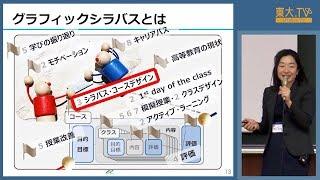 栗田佳代子「グラフィックシラバス作成演習」ーインタラクティブ・ティーチング フォーラム「あらためて、シラバス」