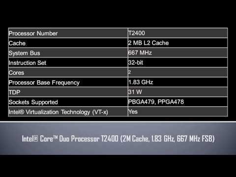 Intel® Core™ Duo Processor T2400