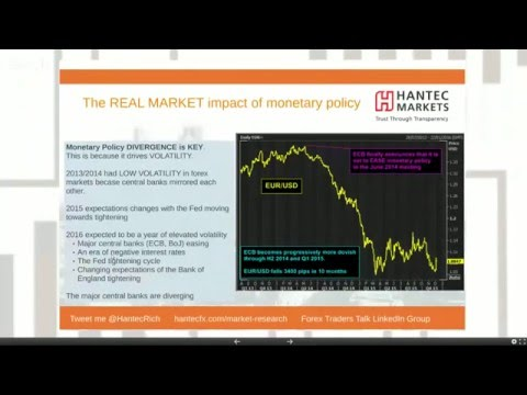 Why Monetary Policy is crucial for your trading with Richard Perry