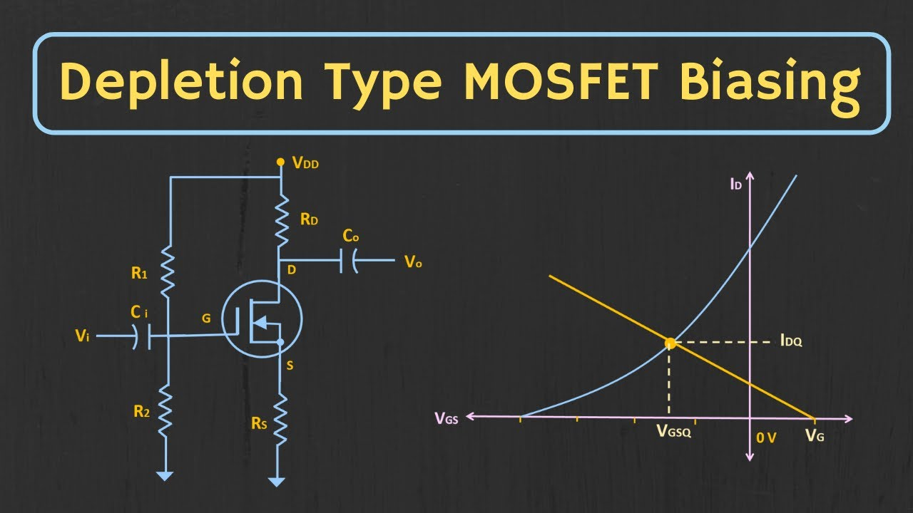 MOSFET Biasing: Depletion Type MOSFET Biasing (Fixed Bias, Self Bias and Voltage Divider Bias)