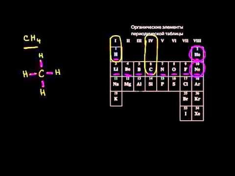 Структурные формулы, часть 1. Одинарные связи