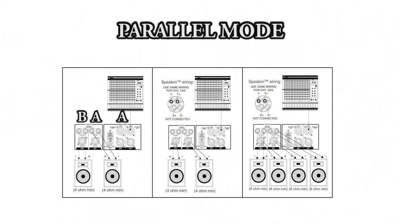 ETAPA DE POTENCIA - MODOS DE FUNCIONAMIENTO - STEREO, PARALLEL y BRIDGE on batteries in series vs. parallel, current limiting, electrical impedance, wire in parallel, electronic filter, mesh analysis, electrical ballast, battery in parallel, electronic component, lights in parallel, linear circuit, speakers in parallel, 12 volt batteries in series and parallel, lumped element model, circuits in parallel, electrical network, springs in parallel, pumps in parallel, electronic circuit, nodal analysis,