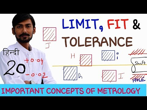 [HINDI] LIMIT, FIT & TOLERANCE ~ INTERCHANGEABILITY ~ ALLOWANCE ~ IMPORTANT CONCEPTS OF METROLOGY