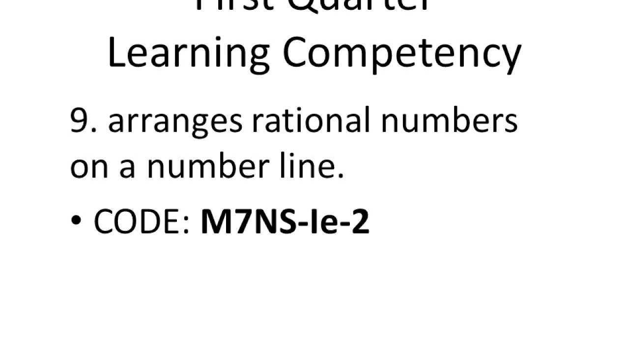 Math Curriculum Guide Grade 7 First Quarter