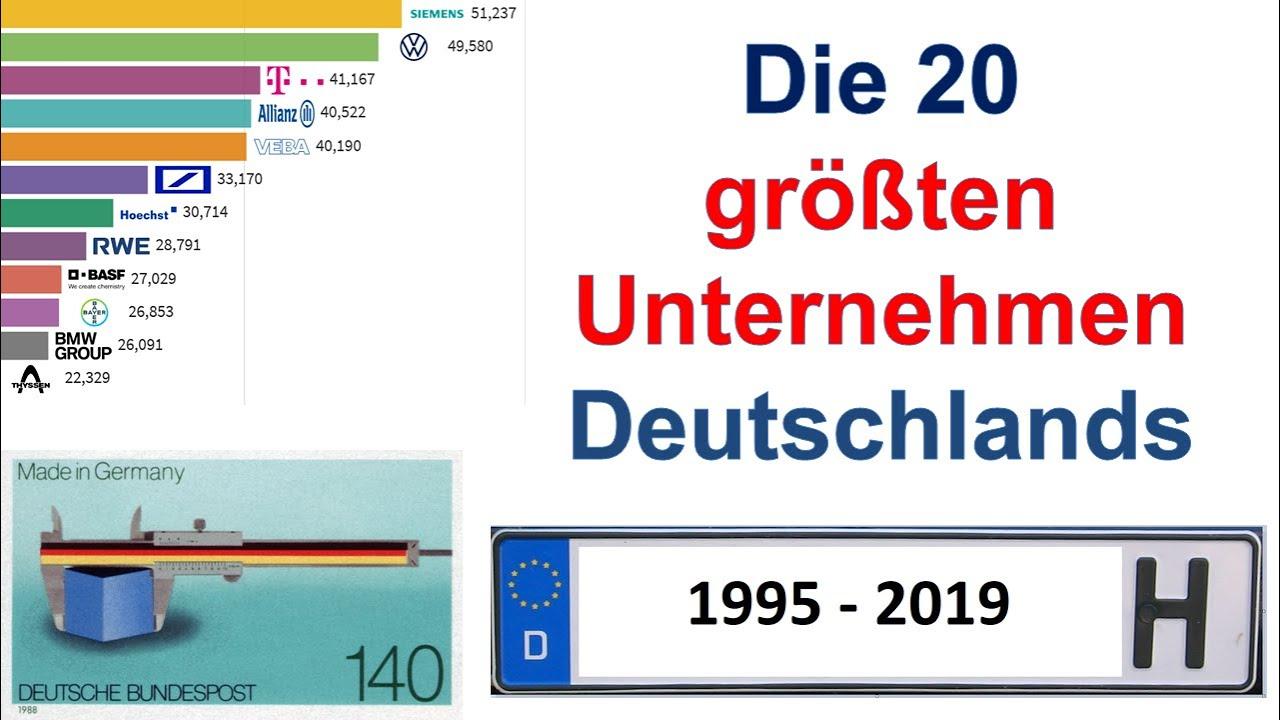 Größte Unternehmen In Deutschland