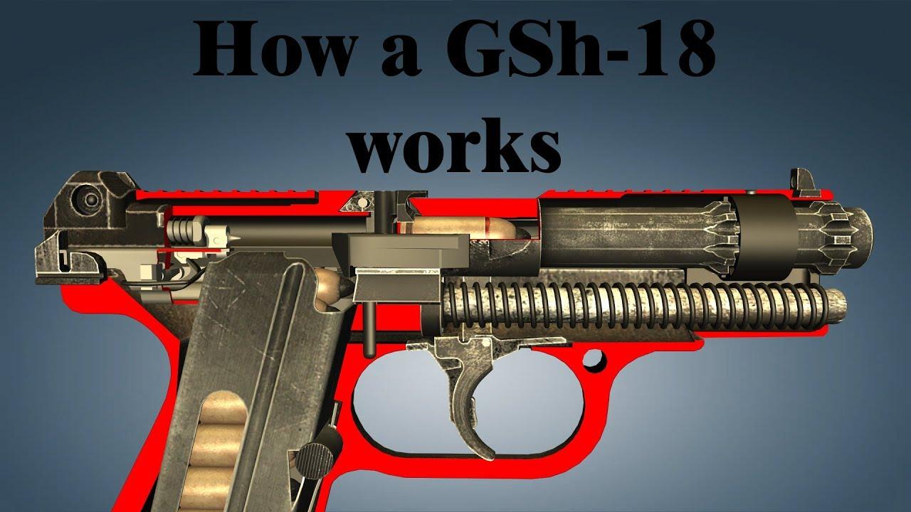 How a GSh-18 works - YouTube
