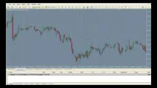 belajar trading forex The SLS System   Swing London Session Forex Trading Strategy