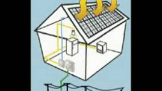 Solar Power for your Home - Free Electricity