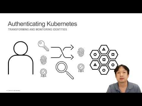 Authenticating Kubernetes