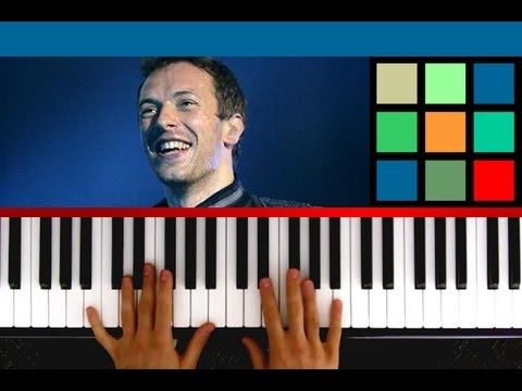 How To Play The Scientist Piano Tutorial Coldplay Youtube