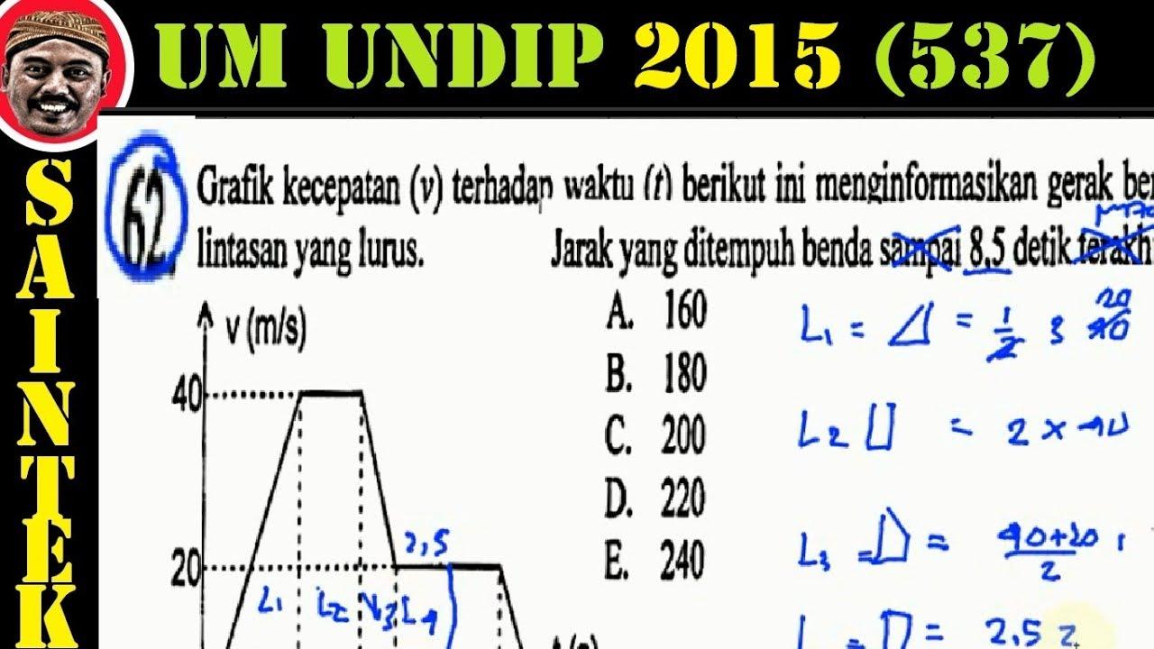 UM UNDIP 2015 Kode537, Fisika, Pembahasan No 62