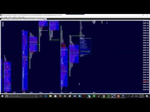 J Dalton Trading Kickstart Webinar #5 References