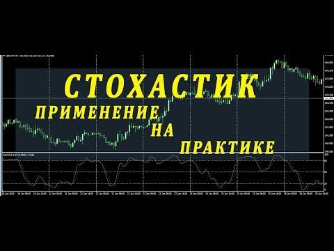 стохастик стратегия/настройка/как торговать по стохастику