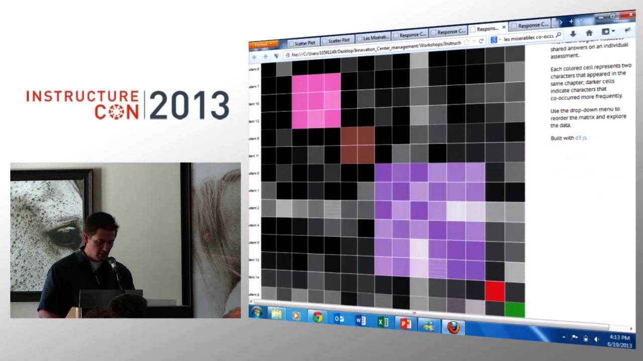Analyzing Potential Cheating Through Canvas Quiz Data | InstructureCon 2013
