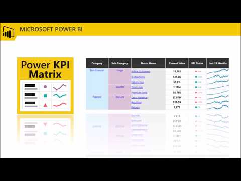 Introduction to the Power KPI Matrix