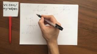 Функция. Часть 4.2. Преобразование графиков