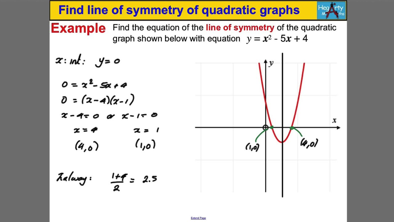 Find Line Of Symmetry Of Quadratic Graphs Youtube Graph and Velocity Download Free Graph and Velocity [gmss941.online]