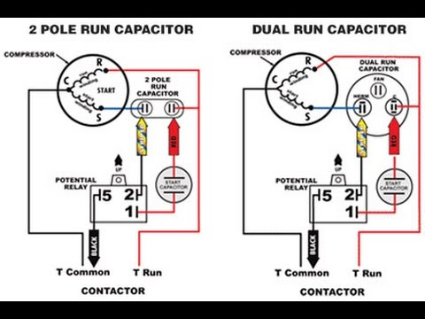hqdefault start capacitor vs run capacitor youtube run capacitor wiring diagram at panicattacktreatment.co