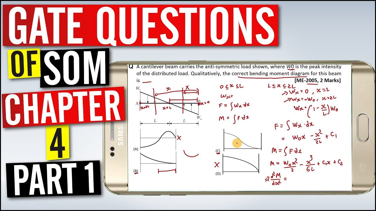 Chapter 4 Gate Questions Part 1 Som Atharva Academy Youtube Moment Diagram Distributed Load