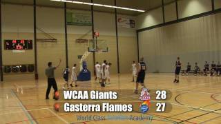 Giants U20 vs Gasterra Flames