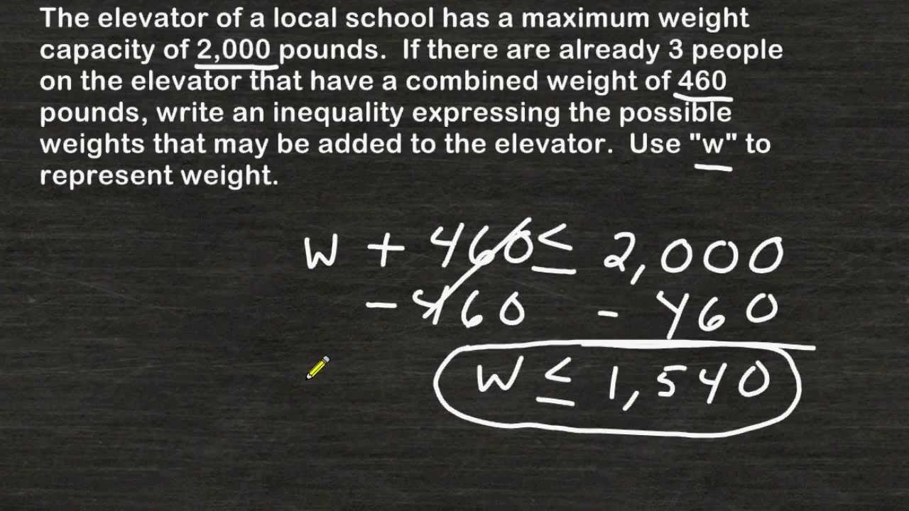 Writing An Inequality From A Word Problem Youtube