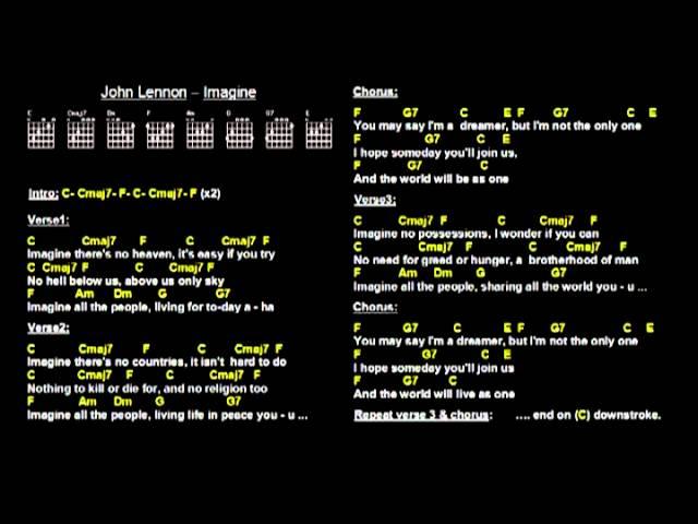John Lennon Imagine Backing Track Chords Lyrics Chords Chordify