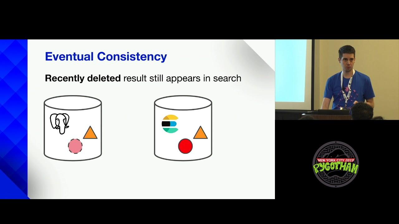 Image from Django + ElasticSearch without invalidation logic