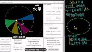 3-3觀念03等面積定律(克卜勒三大行星運動定律之第二定律)