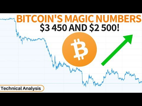 Bitcoin's Magic numbers of $3,450 and $2,500!
