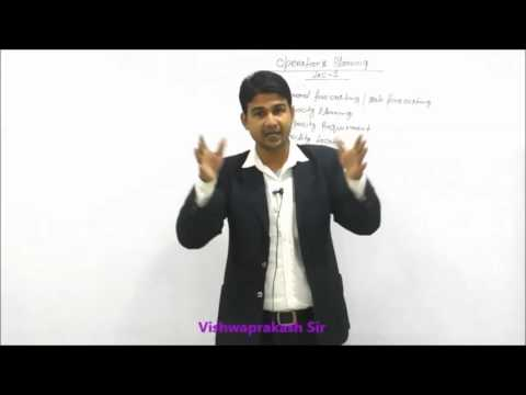 CMA : Inter : Operations Management : Lecture 1 Part 1