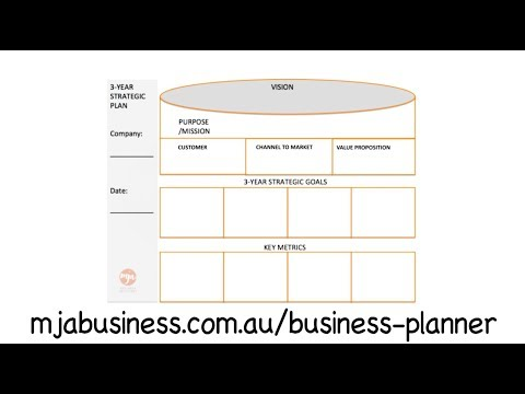 2 How To Complete A 3 Year Strategic Plan Mja Business