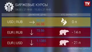InstaForex tv news: Кто заработал на Форекс 21.01.2019 15:00