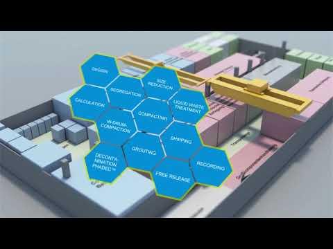 Bilfinger Noell HERMINE™ The Modular Waste Reduction Solution