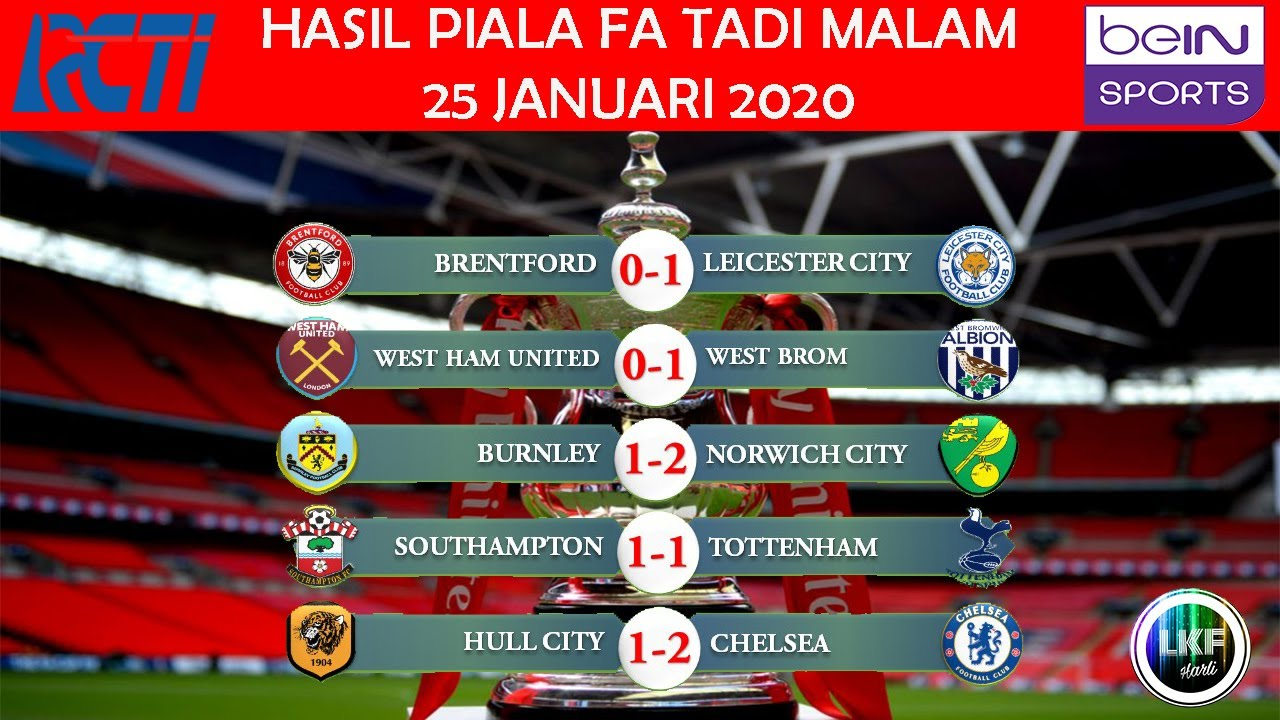 Hasil Piala FA Tadi malam (25/01/2020) - YouTube